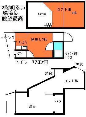 ロフト付きアパート 間取り図