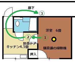 防音アパートの騒音減衰の調査