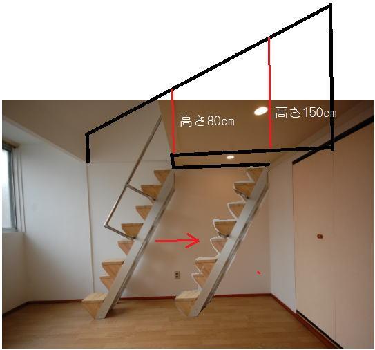 ロフトへ上りやすくする階段の改修