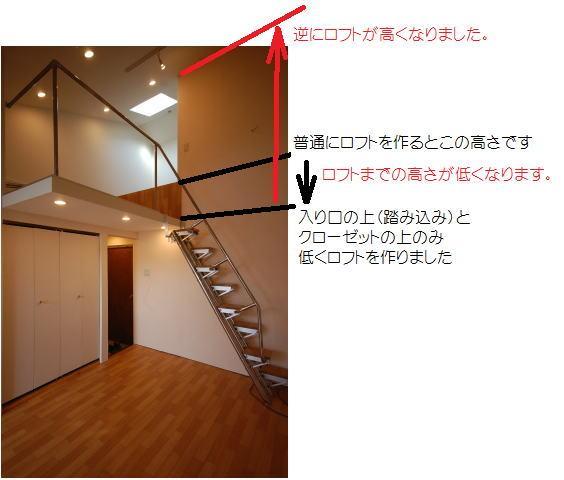 ロフトまでの高さを抑えロフトの天井高を高くする 説明図