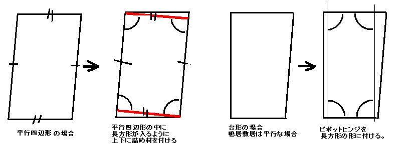 折り戸の取り付け 矯正方法