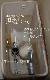 トイレの水が止まらない タンクの中