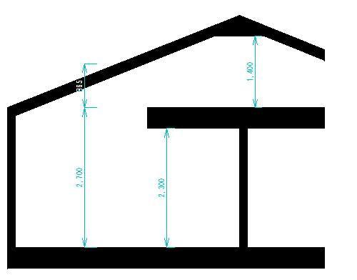 小さな家ではロフトはあまり高くない