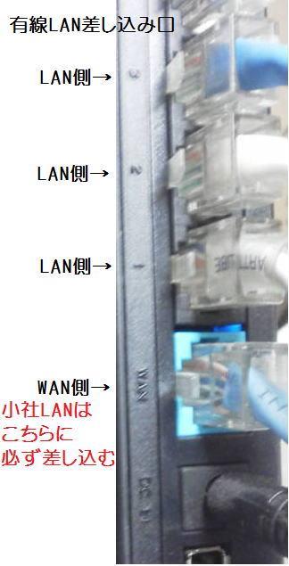 ワイファイ機器を繋ぐ時は必ず小社LANケーブルをWAN側に